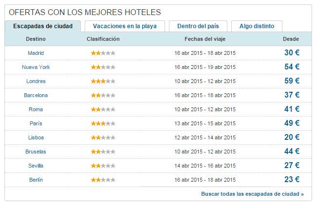 expedia ofertas de hoteles 2015