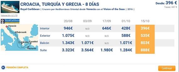 cruceros agosto islas griegas